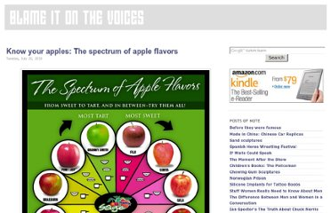 http://www.blameitonthevoices.com/2010/07/know-your-apples-spectrum-of-apple.html