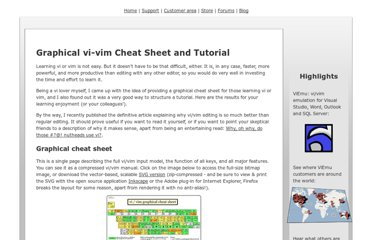 http://www.viemu.com/a_vi_vim_graphical_cheat_sheet_tutorial.html