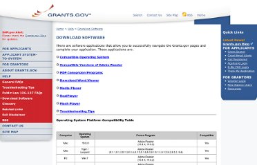 http://www.grants.gov/help/download_software.jsp