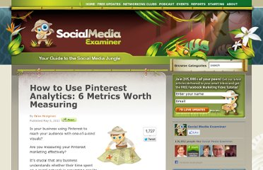 http://www.socialmediaexaminer.com/pinterest-analytics/?utm_source=buffer&utm_medium=twitter&utm_campaign=Buffer&utm_content=buffer6d859
