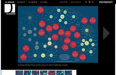 http://www.fastcodesign.com/1672500/infographic-19-emotions-for-which-english-has-no-words#1