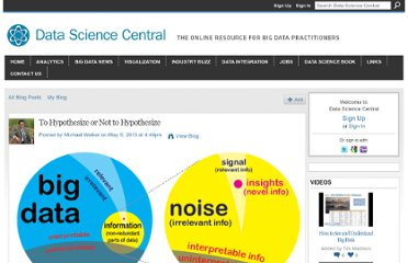 http://www.datasciencecentral.com/profiles/blogs/to-hypothesize-or-not-to-hypothesize