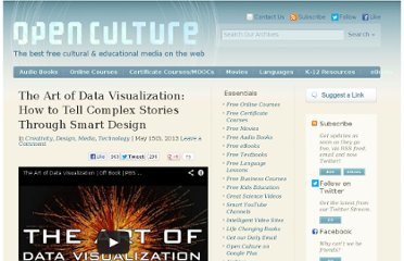 http://www.openculture.com/2013/05/the_art_of_data_visualization_.html