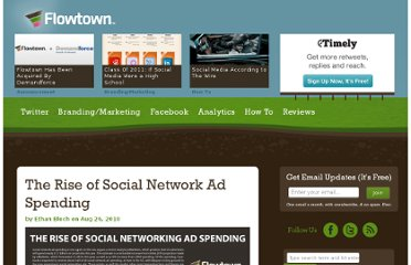 http://www.flowtown.com/blog/the-rise-of-social-network-ad-spending