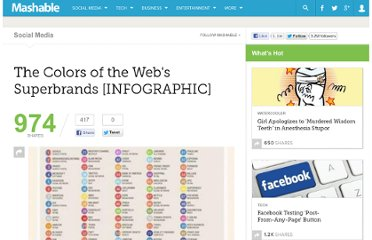 http://mashable.com/2010/09/16/colors-of-the-web-infographic/