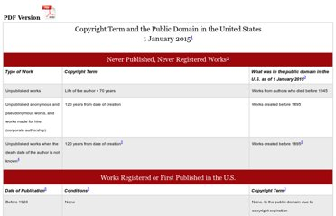 http://copyright.cornell.edu/resources/publicdomain.cfm