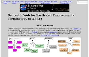http://sweet.jpl.nasa.gov/ontology/