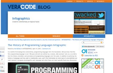 http://www.veracode.com/blog/2013/04/the-history-of-programming-languages-infographic/