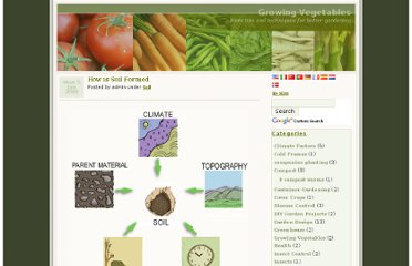 http://www.blogdivvy.com/growing-vegetables/how-is-soil-formed.htm