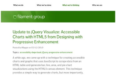 http://www.filamentgroup.com/lab/update_to_jquery_visualize_accessible_charts_with_html5_from_designing_with/