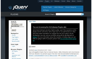 http://plugins.jquery.com/project/jQchart