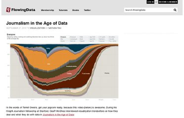 http://flowingdata.com/2010/09/27/journalism-in-the-age-of-data/