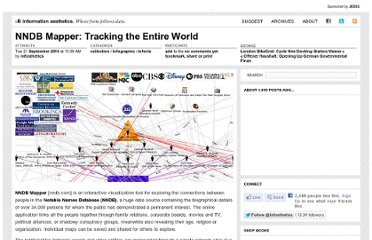 http://infosthetics.com/archives/2010/09/nndb_mapper_tracking_the_entire_world.html
