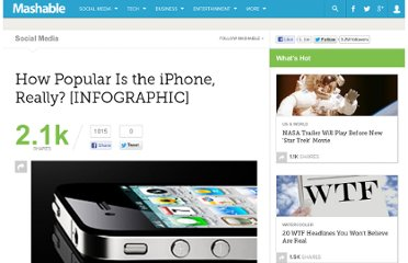 http://mashable.com/2010/09/29/popular-iphone-infographic/