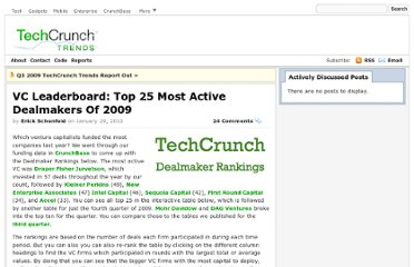 http://trends.techcrunch.com/2010/01/29/vc-leaderboard-top-25-most-active-dealmakers-of-2009/