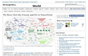 http://www.nytimes.com/2010/04/27/world/27powerpoint.html?_r=1&src=me&ref=general