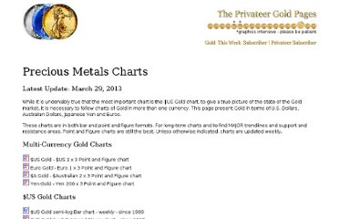 http://www.the-privateer.com/g-charts.html
