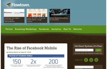 http://www.flowtown.com/blog/rise-of-facebook-mobile