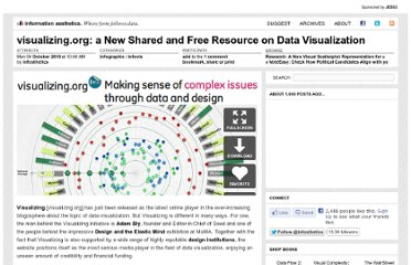 http://infosthetics.com/archives/2010/10/visualizingorg_shared_space_and_free_resource_on_data_visualization.html
