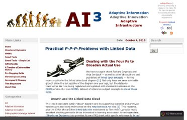 http://www.mkbergman.com/917/practical-p-p-p-problems-with-linked-data/