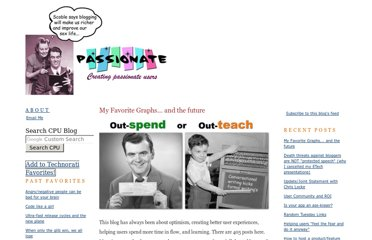 http://headrush.typepad.com/creating_passionate_users/