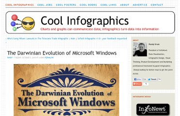 http://www.coolinfographics.com/blog/2010/10/5/the-darwinian-evolution-of-microsoft-windows.html