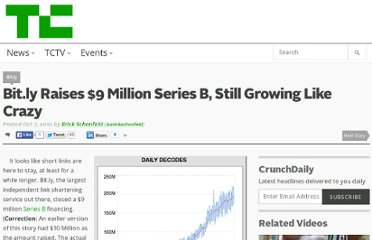 http://techcrunch.com/2010/10/07/bit-ly-10-million/