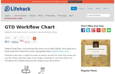 http://www.lifehack.org/articles/lifehack/gtd-workflow-chart.html