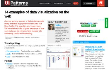 http://ui-patterns.com/blog/14-examples-of-data-visualization-on-the-web