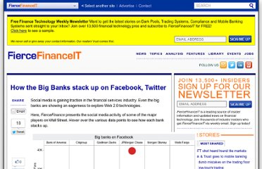 http://www.fiercefinanceit.com/pages/measuring-big-banks-socia-media-activity-0