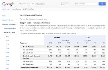 http://investor.google.com/financial/tables.html