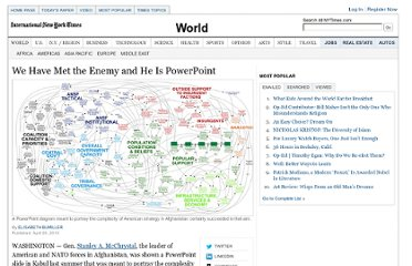 http://www.nytimes.com/2010/04/27/world/27powerpoint.html?_r=2&hpw
