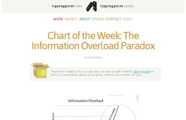 http://tippingpointlabs.com/2010/10/20/chart-of-the-week-the-information-overload-paradox/