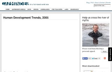 http://www.gapminder.org/downloads/human-development-trends-2005/