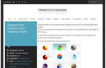 http://blogof.francescomugnai.com/2009/04/25-great-free-resources-for-making-charts/