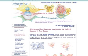 http://www.creativite.net/mind-mapping-de-tony-buzan/mind-map.php