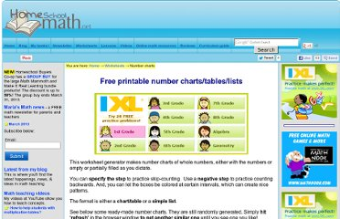 http://www.homeschoolmath.net/worksheets/number-charts.php