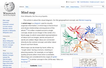 http://en.wikipedia.org/wiki/Mind_map