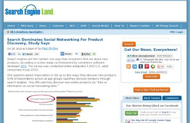 http://searchengineland.com/search-dominates-social-networking-for-product-discovery-study-says-54332