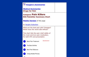 http://www.vaughns-1-pagers.com/medicine/painkiller-comparison.htm