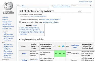 http://en.wikipedia.org/wiki/List_of_photo_sharing_websites