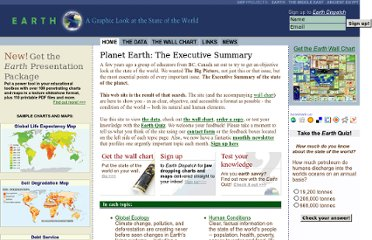 http://www.theglobaleducationproject.org/earth/index.php