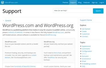 http://en.support.wordpress.com/com-vs-org/