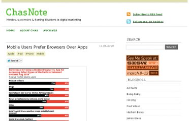 http://chasnote.com/2010/11/04/mobile-users-prefer-browsers-over-mobile-apps/