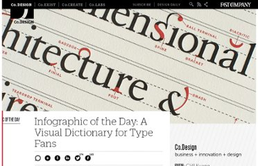 http://www.fastcodesign.com/1662569/infographic-of-the-day-a-visual-dictionary-for-type-fans