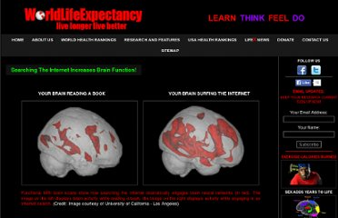 http://www.worldlifeexpectancy.com/internet_brain.php