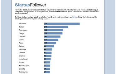 http://startupfollower.com/stats_follow_distribution.php
