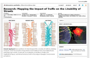 http://infosthetics.com/archives/2010/11/research_mapping_the_impact_of_traffic_on_the_livability_of_streets.html#extended