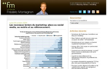 http://www.frederic-montagnon.com/article-les-nouveaux-leviers-du-marketing-place-au-social-media-au-mobile-et-au-referencement--38192094.html
