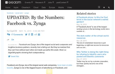 http://gigaom.com/2010/05/19/by-the-numbers-facebook-vs-zynga/